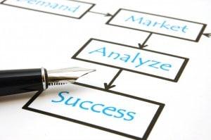 Jo bedre du forbereder dig, når du sætter et mål, jo større er din chance for succes. SMART modellen er et effektivt værktøj til at sætte gode mål