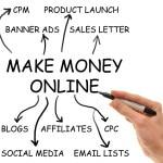 Tjen Penge Online Mindmap
