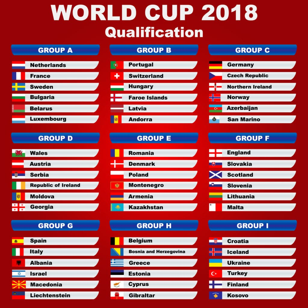 vm-i-fodbold-2018-kvalifikationsrunder